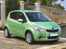 Jantes Auto Exclusive pour votre Opel Agila